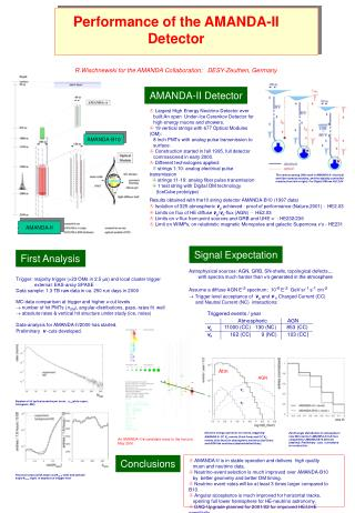 Performance of the AMANDA-II Detector