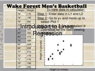 Wake Forest Men's Basketball