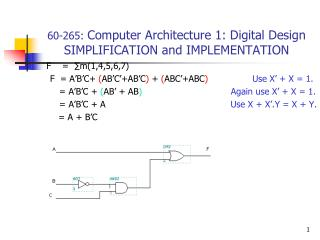 60-265:  Computer Architecture 1: Digital Design SIMPLIFICATION and IMPLEMENTATION