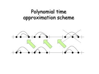 Polynomial time  approximation scheme