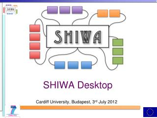SHIWA Desktop