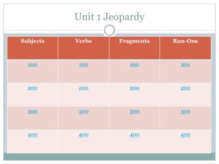 Unit 1 Jeopardy