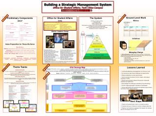 Building a Strategic Management System Office for Student Affairs, Twin Cities Campus