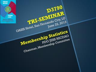 D3790  TRI-SEMINAR OASIS Hotel, San Fernando City, LU June 22, 2013