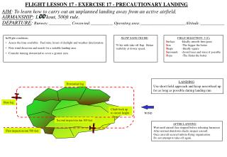 FLIGHT LESSON 17 - EXERCISE 17 - PRECAUTIONARY LANDING