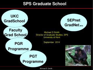 Michael D Smith  Director of Graduate Studies, SPS University of Kent September  2014