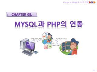 Mysql 과  PHP 의 연동