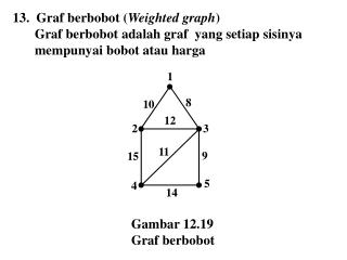 13.  Graf  berbobot  ( Weighted graph )