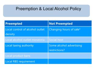 Preemption & Local Alcohol Policy