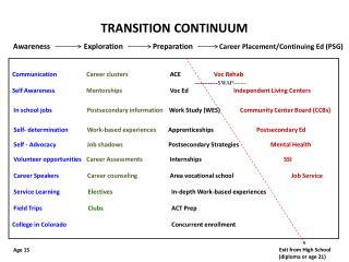 TRANSITION CONTINUUM