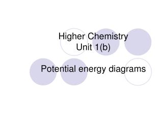 Higher Chemistry Unit 1(b)  Potential energy diagrams