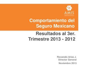 Comportamiento del Seguro Mexicano
