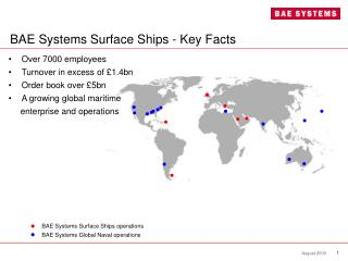 BAE Systems Surface Ships - Key Facts