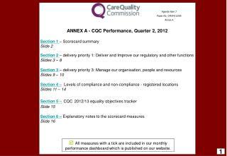 ANNEX A - CQC Performance, Quarter 2, 2012 Section 1 – Scorecard summary Slide 2