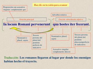 Traducción: Los romanos llegaron al lugar por donde los enemigos habían hecho el trayecto.