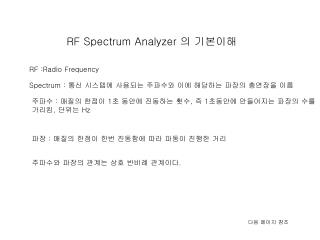 RF Spectrum Analyzer  ? ????