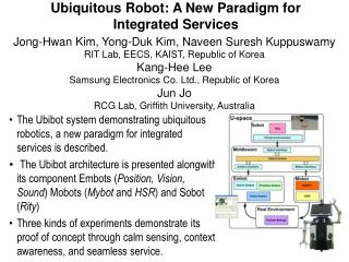 Ubiquitous Robot: A New Paradigm for Integrated Services