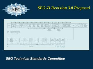 SEG Technical Standards Committee