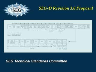 SEG Technical Standards Committee