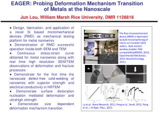 Lu et al., Nano Research, 2011; Peng et al., Small, 2012; Peng et al., J of Appl. Phys., 2012;