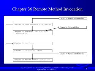 Chapter 36 Remote Method Invocation