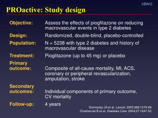 PROactive: Study design