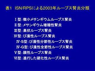 表 1 ISN/RPS による 2003 年ループス腎炎分類