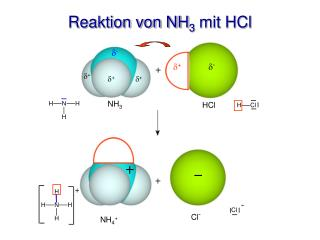 Reaktion von NH 3  mit HCl