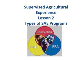 Supervised Agricultural Experience Lesson 2 Types of SAE Programs