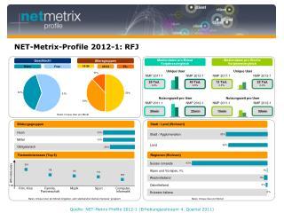 NET-Metrix-Profile 2012-1: RFJ