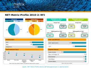 NET-Metrix-Profile 2010-2: RFJ