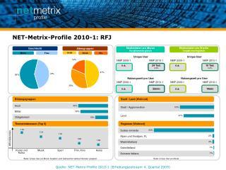 NET-Metrix-Profile 2010-1: RFJ