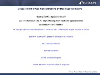 Measurement of Gas Concentrations by Mass Spectrometers
