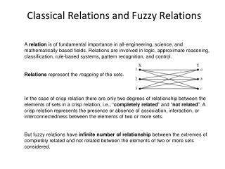 Classical Relations and Fuzzy Relations