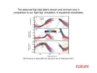 CW Purcell  et al .  Nature 477 , 301-303 (2011) doi:10.1038/nature10417