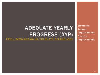 Adequate Yearly Progress (AYP )  k12.wa/TitleI/AYP/default.aspx