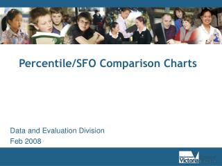Percentile/SFO Comparison Charts