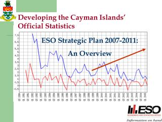 Developing the Cayman Islands' Official Statistics