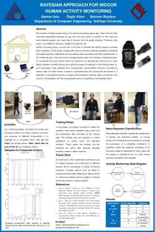 BAYESIAN APPROACH FOR INDOOR HUMAN ACTIVITY MONITORING