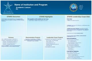 Name of Institution and Program