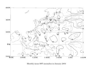 Monthly mean SST anomalies in January 2003