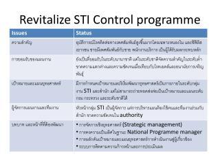 Revitalize STI Control programme