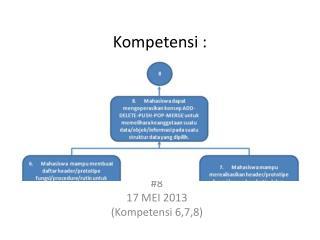 # 8 17 MEI 2013 (Kompetensi 6,7,8)