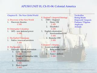APUSH UNIT 01; Ch 01-04: Colonial America