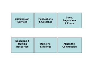 Publications & Guidance