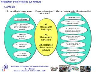 A1. Maintenance Périodique A3. Maintenance Corrective A4. Réception  Restitution du véhicule