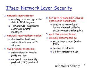 IPsec: Network Layer Security