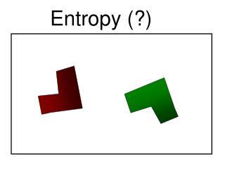 Entropy (?)