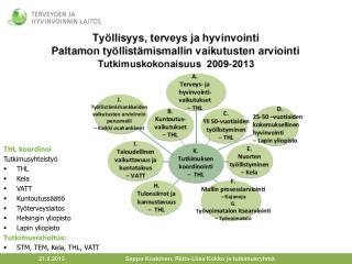 THL koordinoi Tutkimusyhteistyö THL          Kela VATT Kuntoutussäätiö Työterveyslaitos