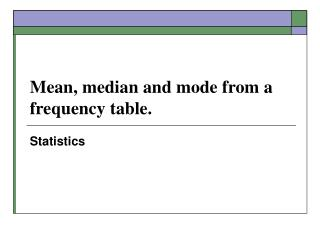 Mean, median and mode from a frequency table.